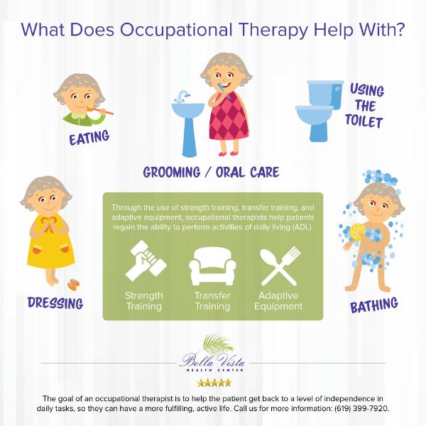 BELLA-VISTA-dementia-occupational-therapy.png
