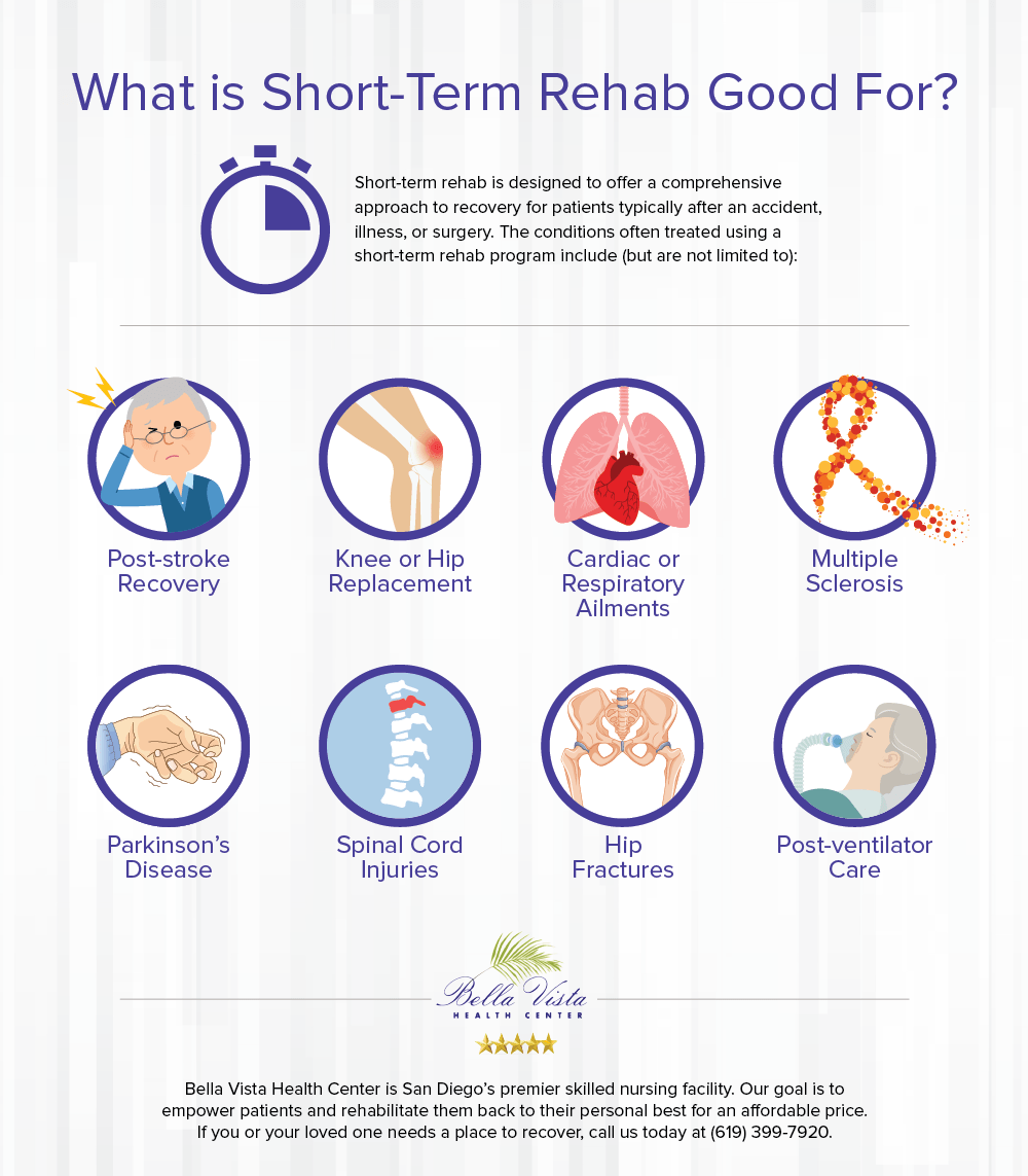 BELLA-VISTA-short-term-rehab infographic.png