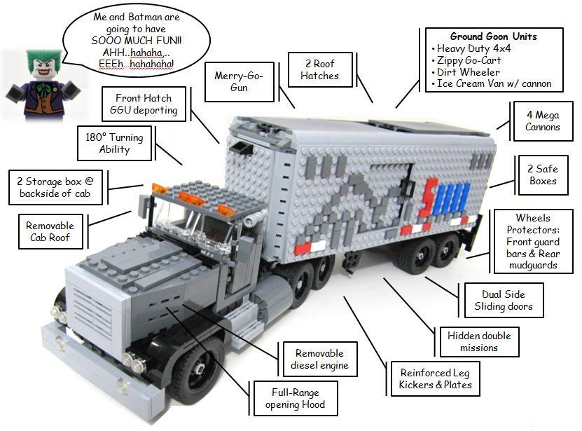 Dark Knight Joker's truck designer notes 3.jpg