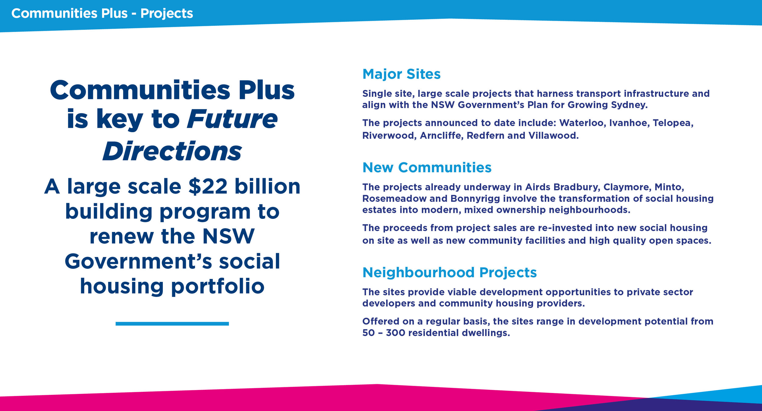 Communities Plus - Projects Map — Communities Plus