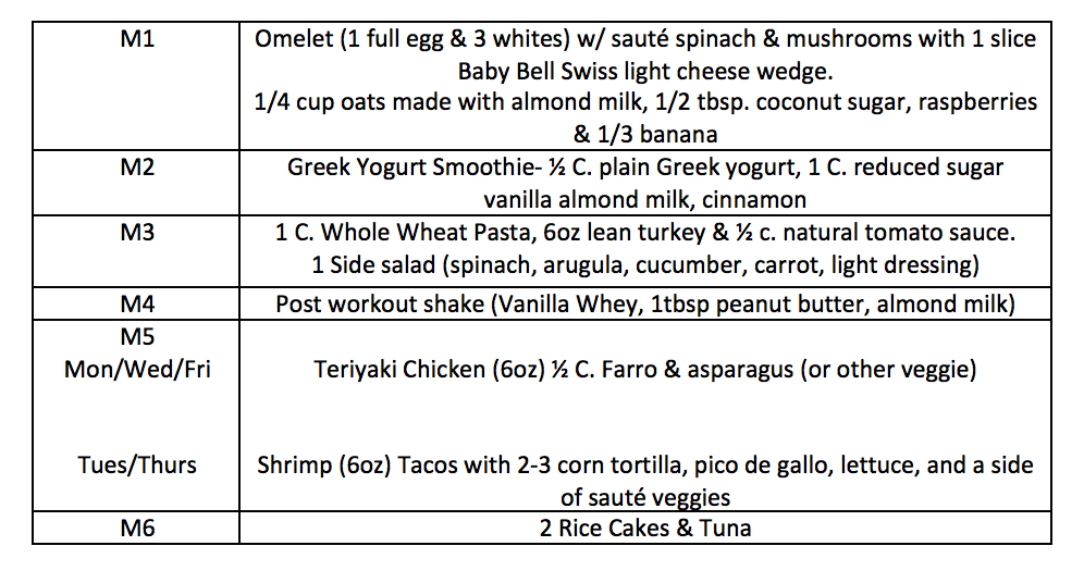 Breakfast Recipe :  HERE    Whole Wheat Turkey Pasta Recipe :  HERE    Shrimp Taco Recipe :  HERE    Chicken Teriyaki Recipe :  HERE
