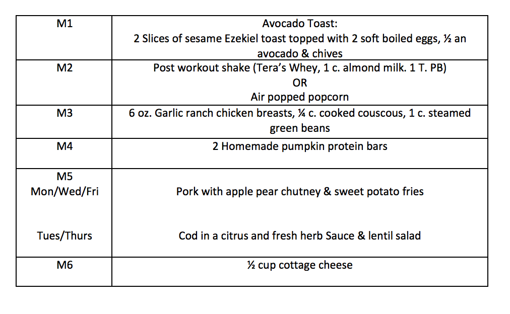 Avocado & Soft Boiled Egg Recipe :  HERE    Pumpkin Protein Bars :  HERE    Pan Cooked Cod Recipe:   HERE    Lentil Salad Recipe :  HERE