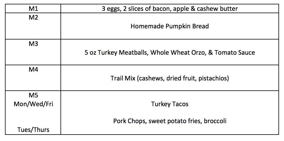 Pumpkin Bread Recipe:  HERE   Turkey Meatball recipe:  HERE