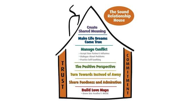 Gottman Logo.jpg