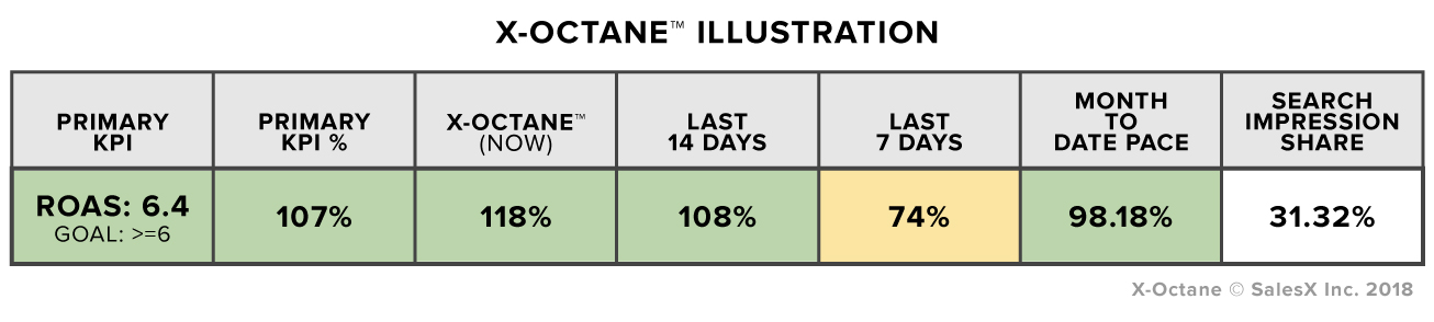 X-Octane-CaseExample-v2.jpg