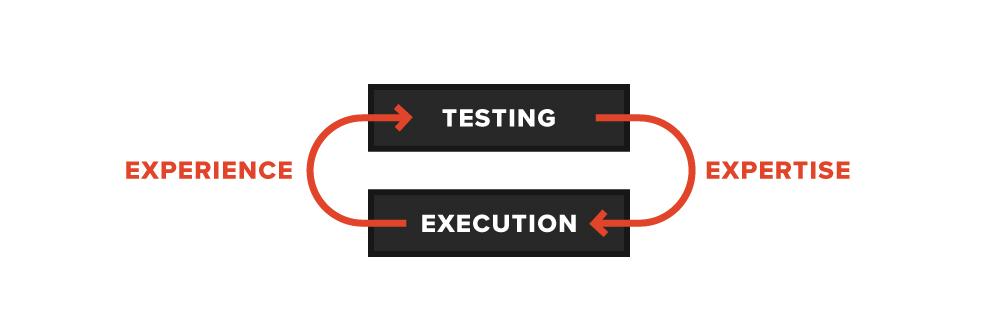 salesx-experience-expertise.jpg