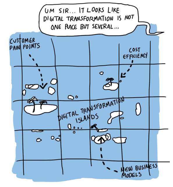 digital_transformation_journey.png