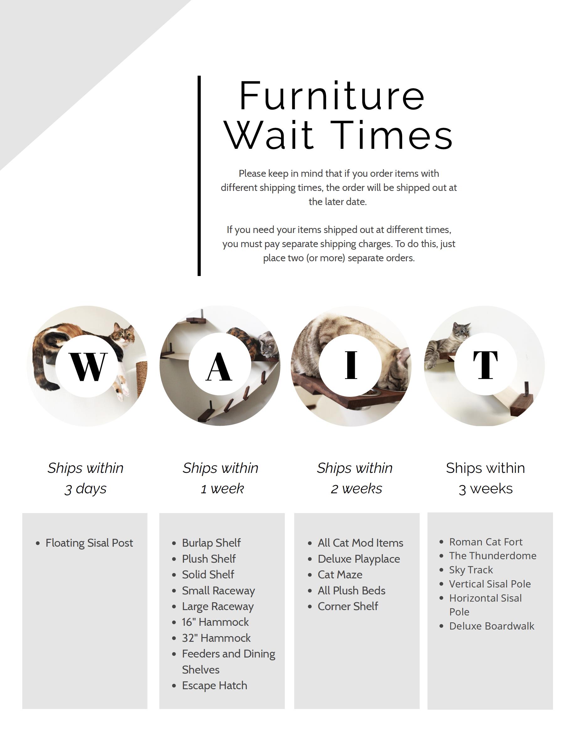 Cat Furniture Wait Times