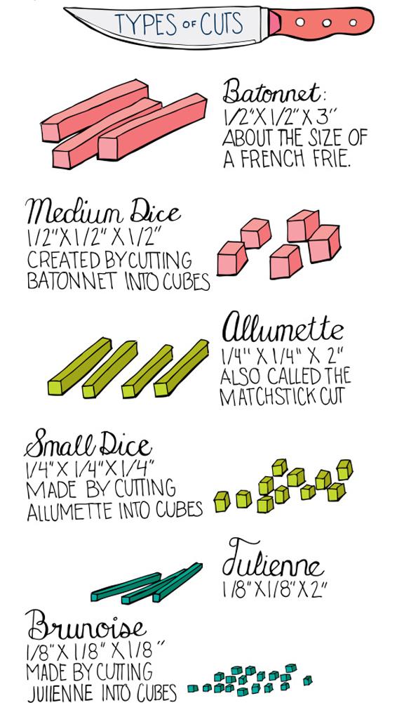 16-knife-skills.jpg