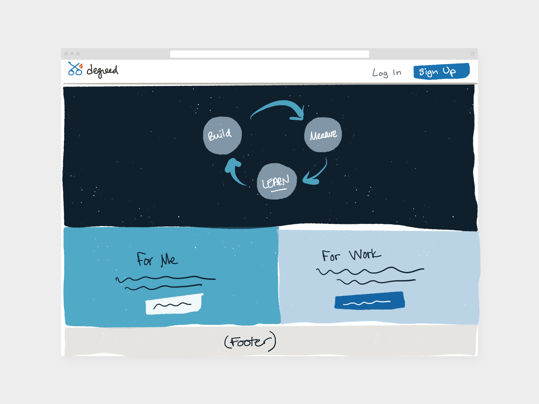 Homepage + Navigation Exploratory Sketches