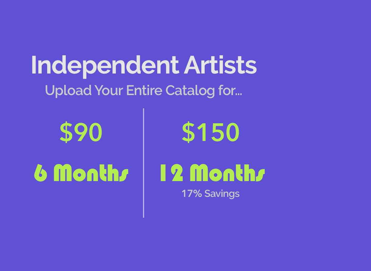 Cataloguing Packages - Set up as a recurring billing structureThis allows one artist profile to be placed in the network-wide catalogOne user can buy multiple artist subscriptions if they have multiple artist identities to manage.