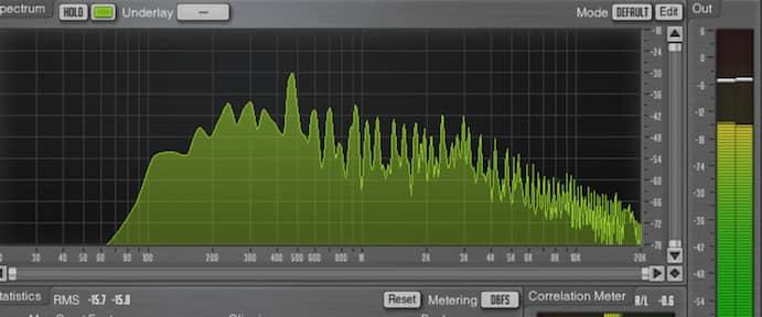 Music peak level around -6db