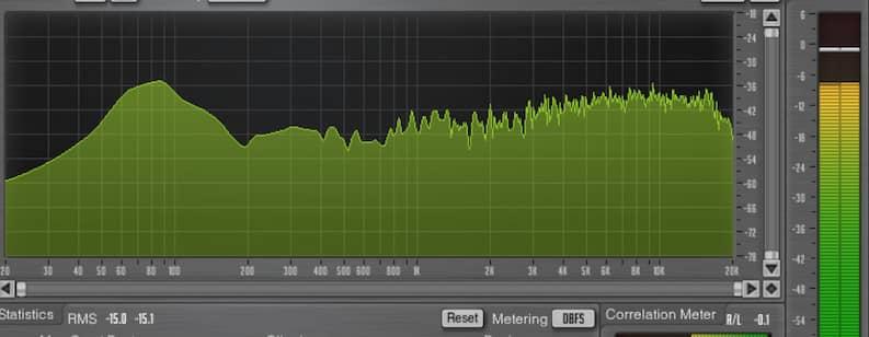 Drums peak level around -1db