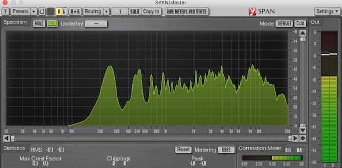 Vocal only peak level around -6db