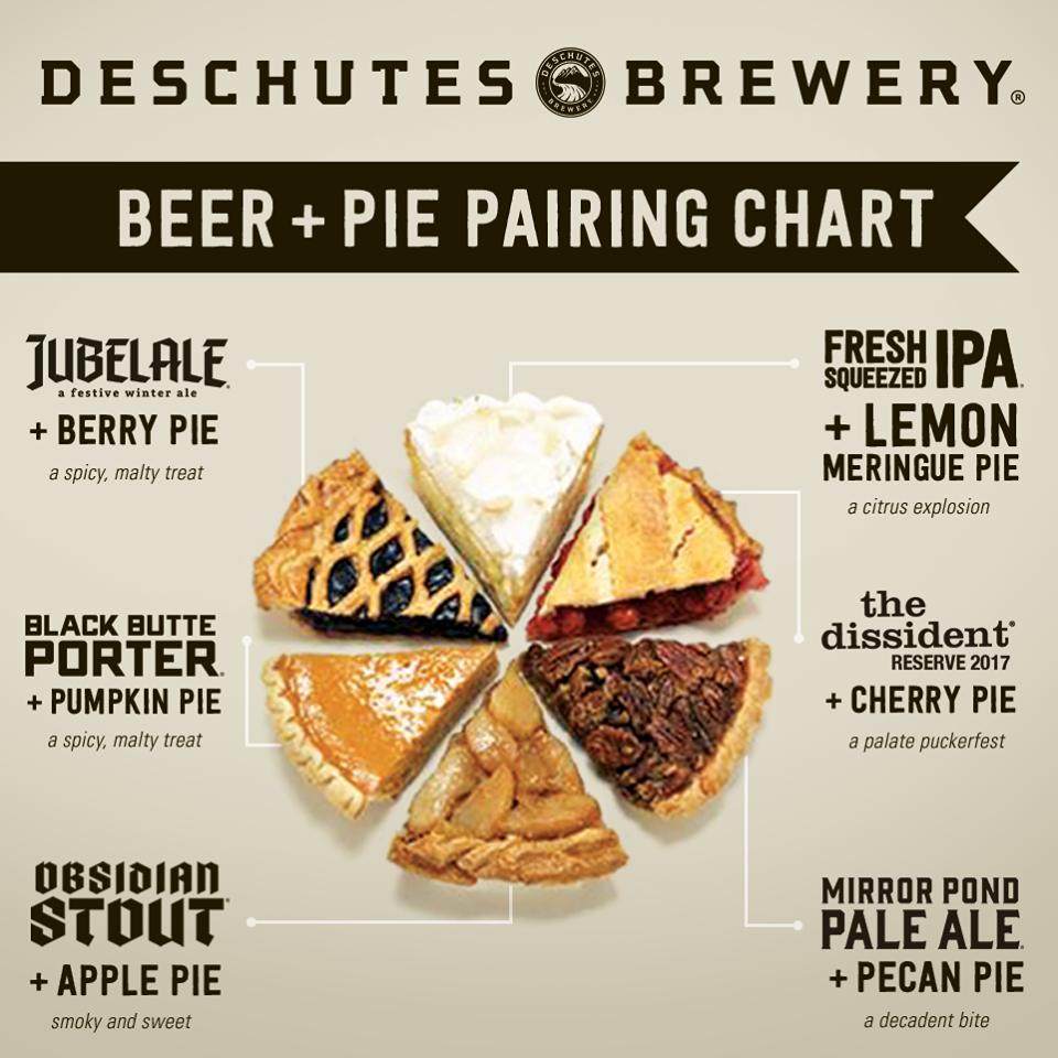 Deschutes Beer and Pie