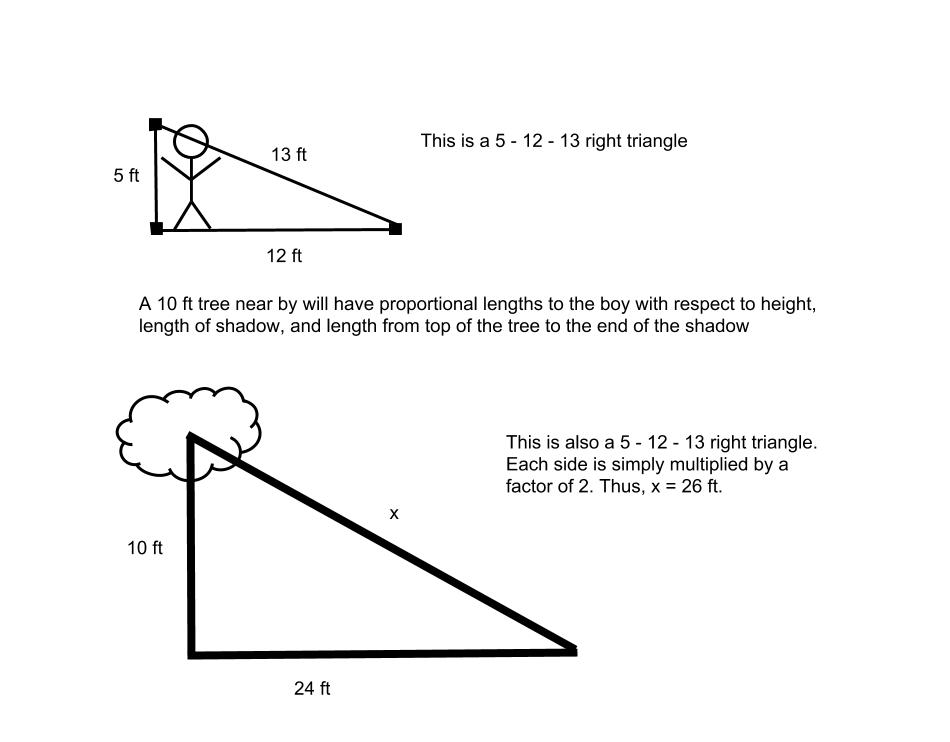 s6 question 10 explanation.jpg