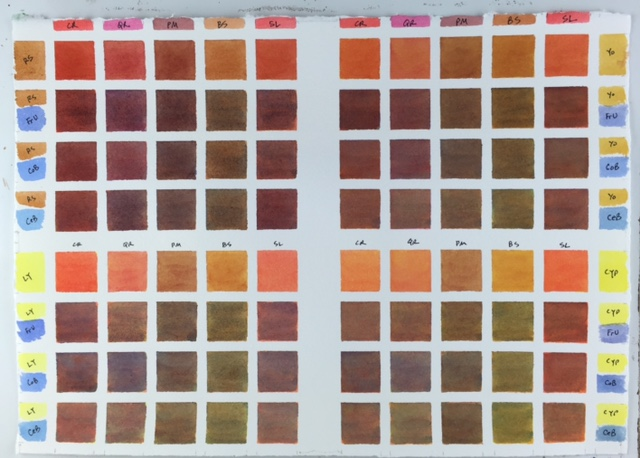 Another set of color charts, this time glazing stronger colors. I am definitely seeing how the optical effect of glazing is much different than the effect achieved by mixing the colors on the palette.