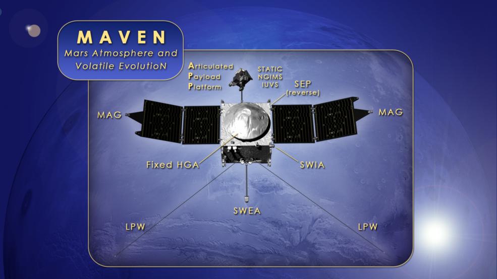 MAVEN spacecraft with instruments. Credits: NASA's Goddard Space Flight Center