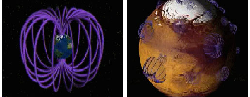 Comparison of magnetic fields on Earth (left) and Mars (right). Image credit: NASA
