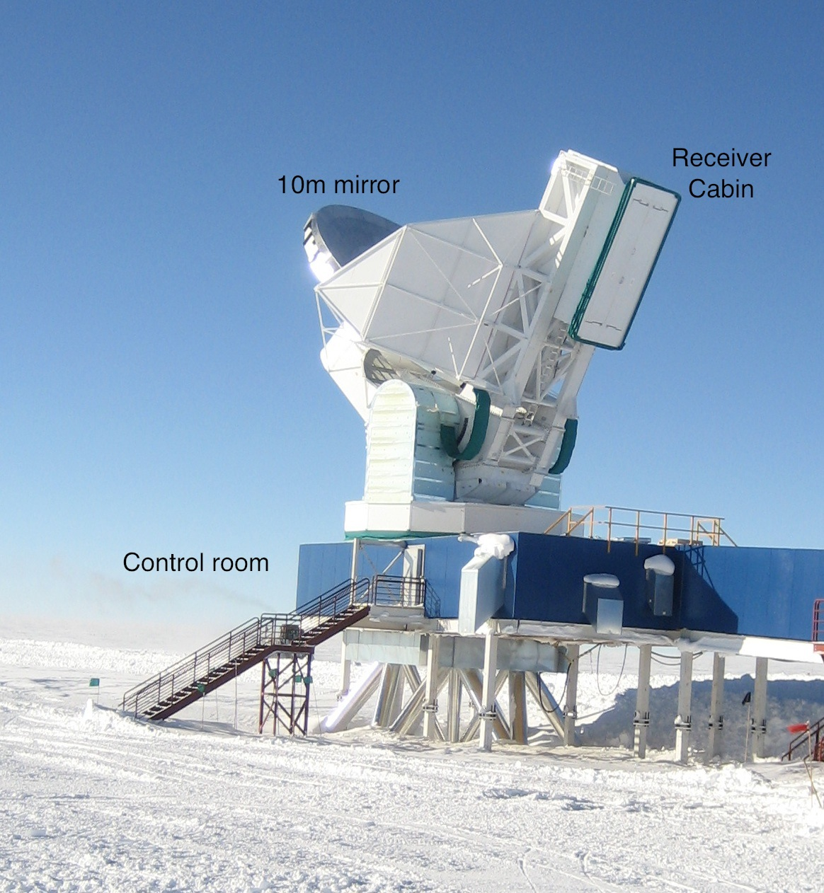 Components of the South Polar Telescope! Image credit:  http://www.phys.cwru.edu