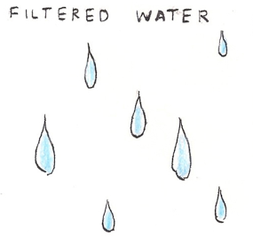 filtered water.png