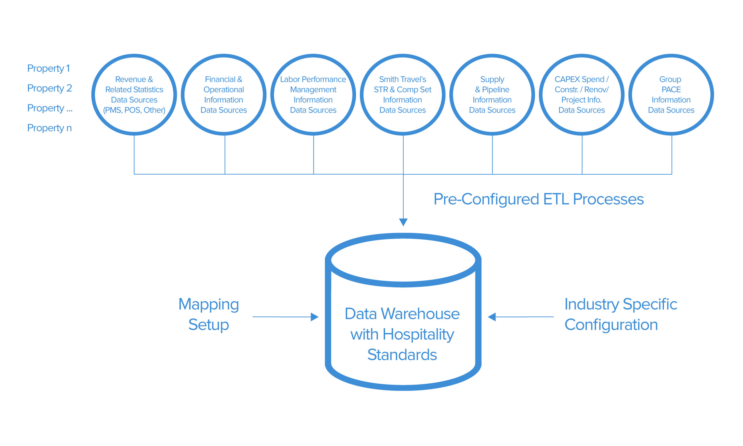 IMG_Consolidate_Data.jpg