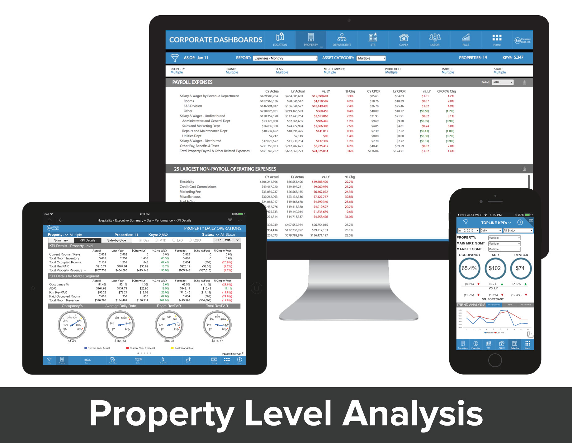 Gallery_3_Property-Level-Analysis.jpg