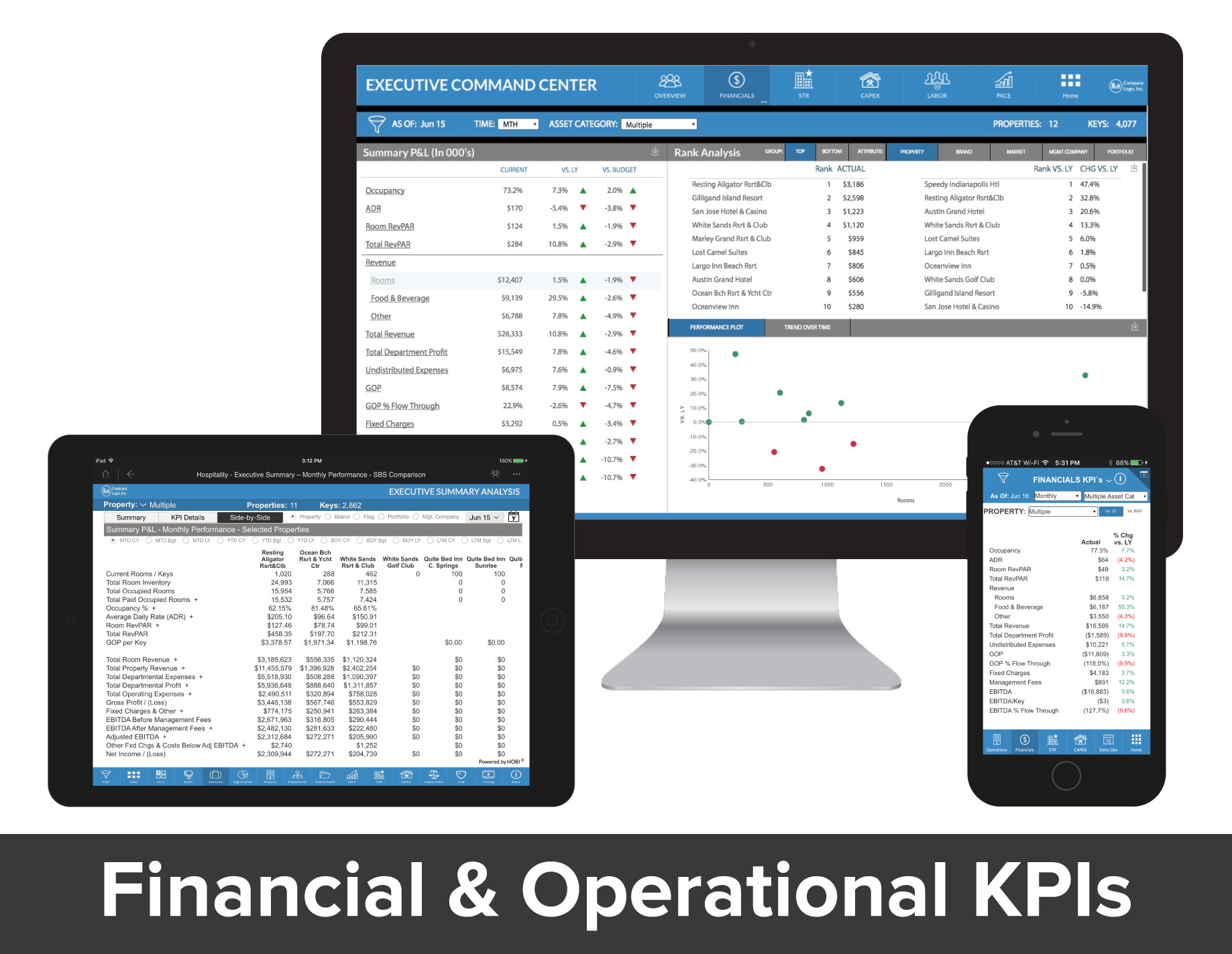 Gallery_5_Financial-&-Operational-KPIs.jpg