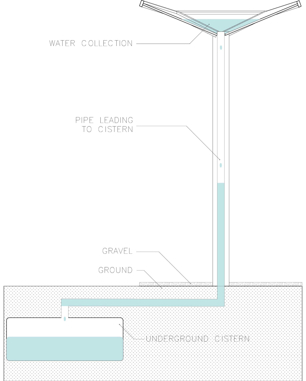 Aqua Section.jpg