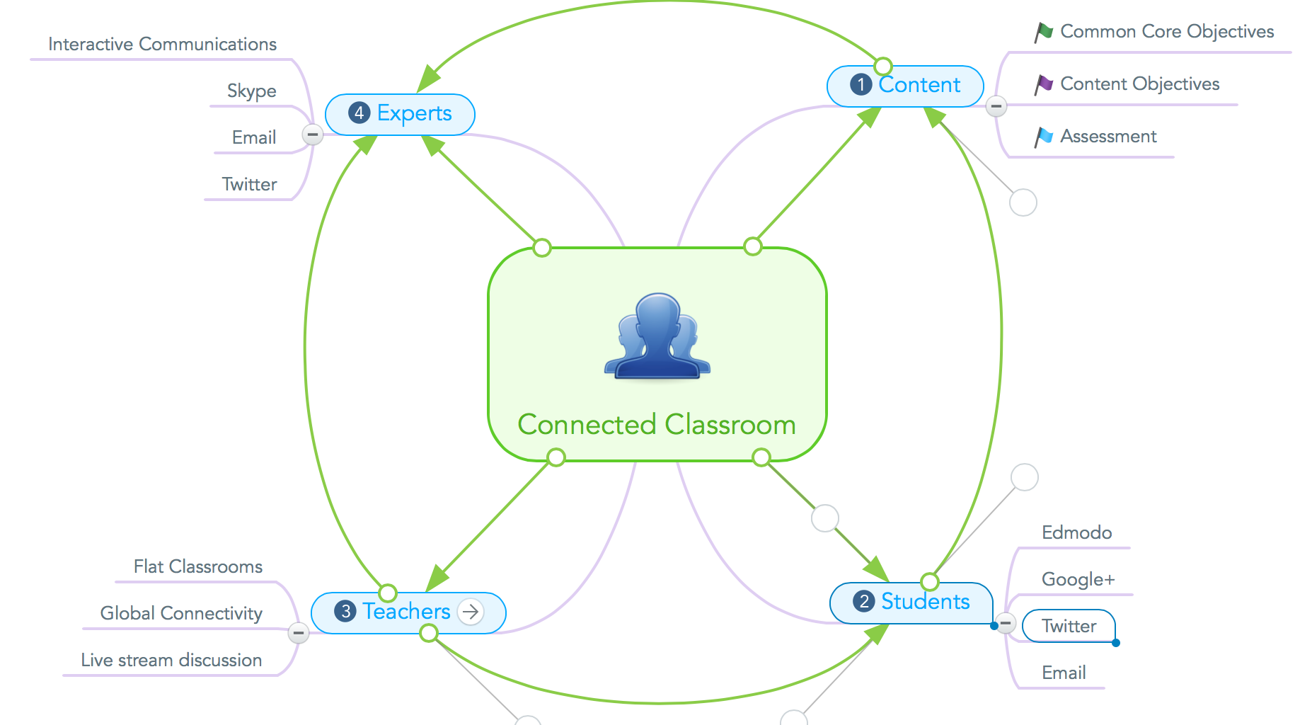 Connected Classroom.png