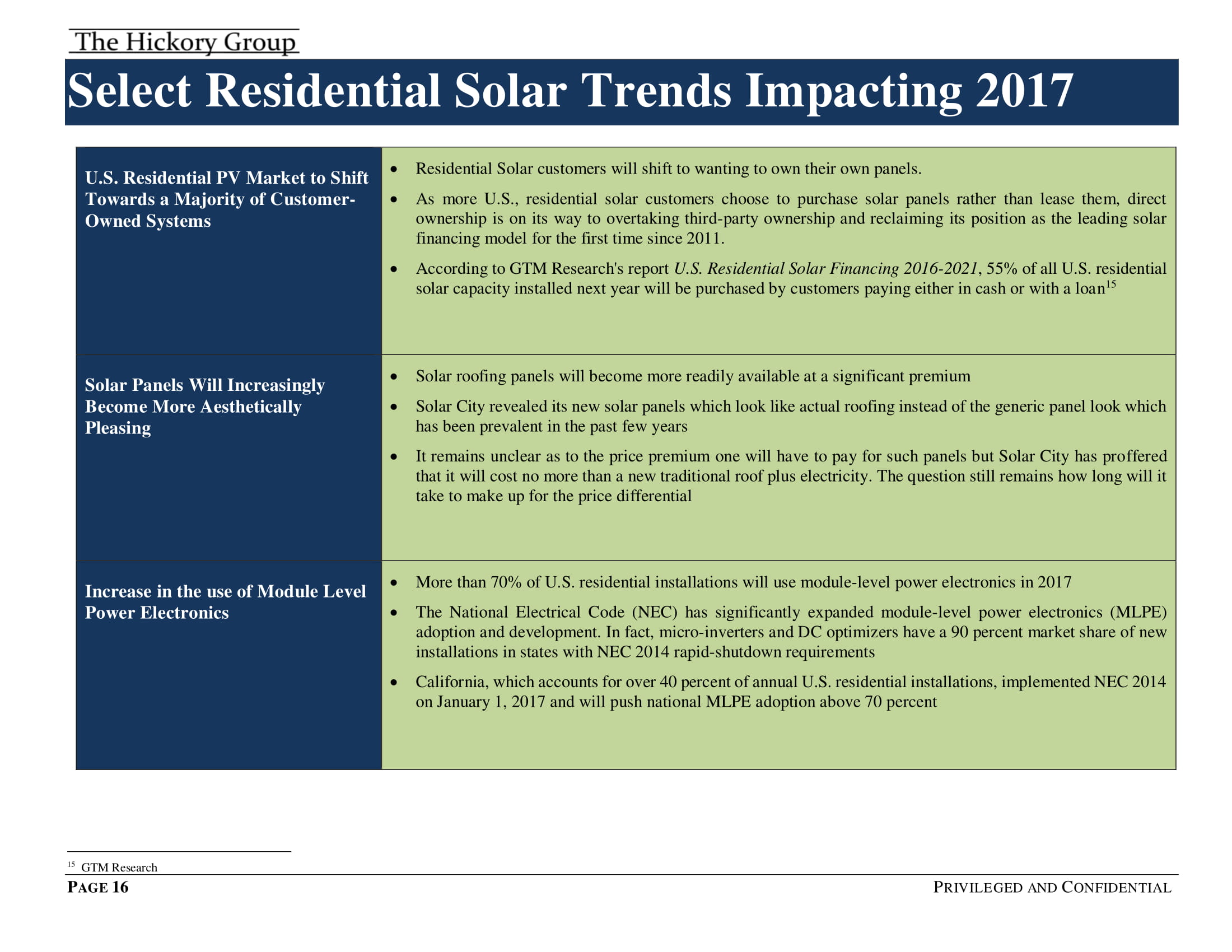 THG Residential Solar Report (30 May 2017) Privileged and Confidential CLEAN[1]-16.jpg