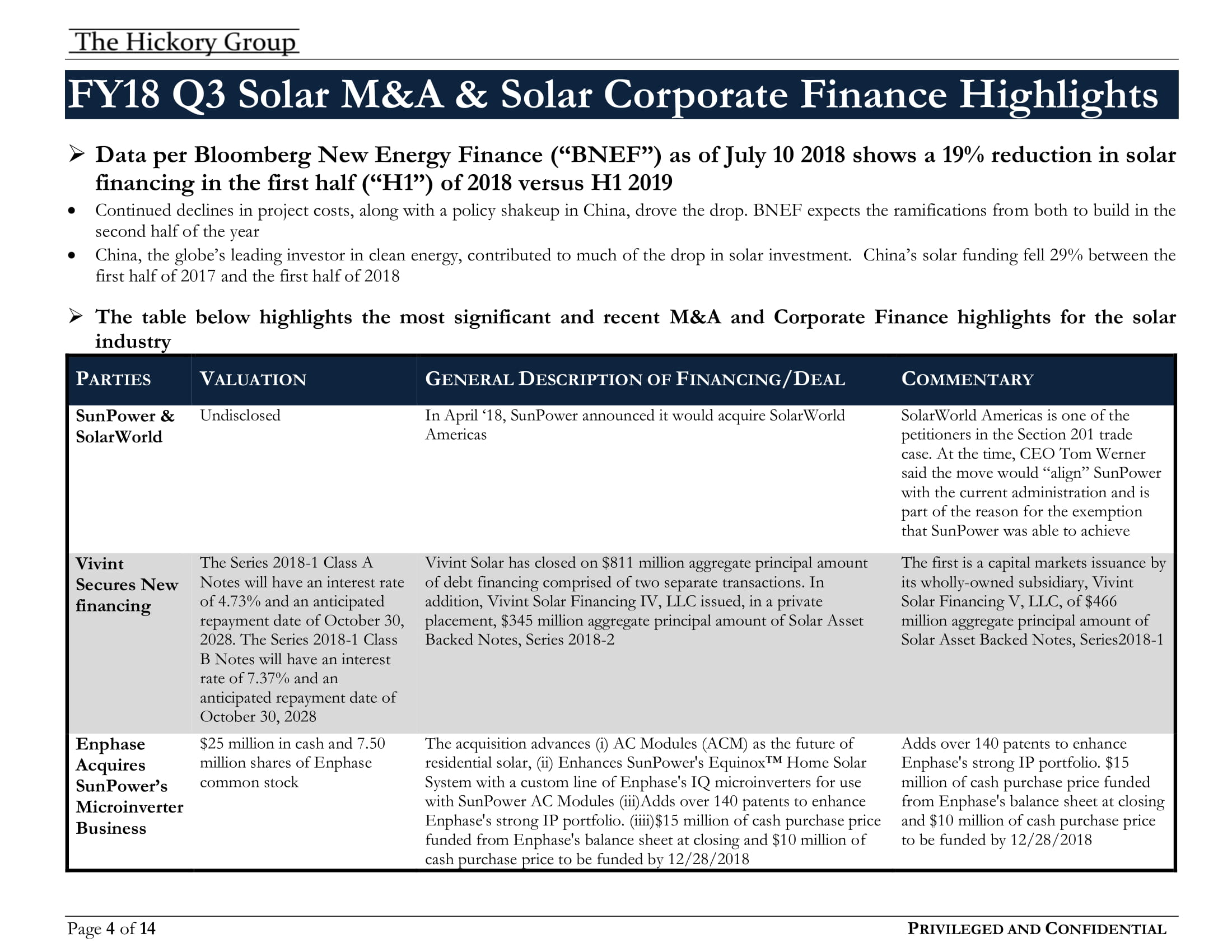 FINAL_THG Solar Flash Report FY18 Q3 (October 2018) Privileged and Confidential[1][1]-04.jpg