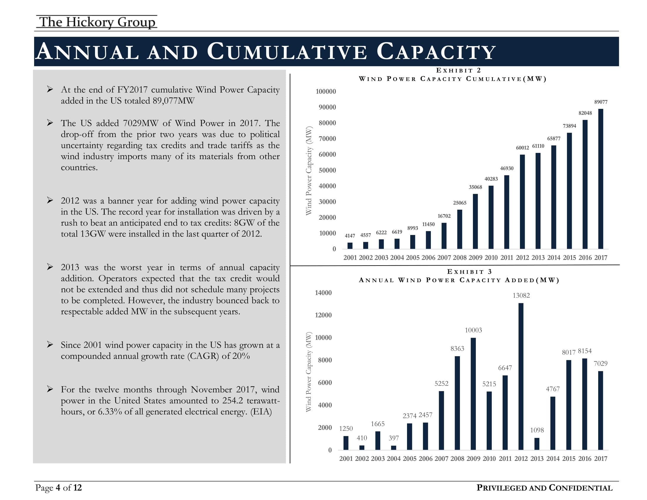 THG Wind Power Flash Report (July 2018) Privileged and Confidential copy[1]-04.jpg