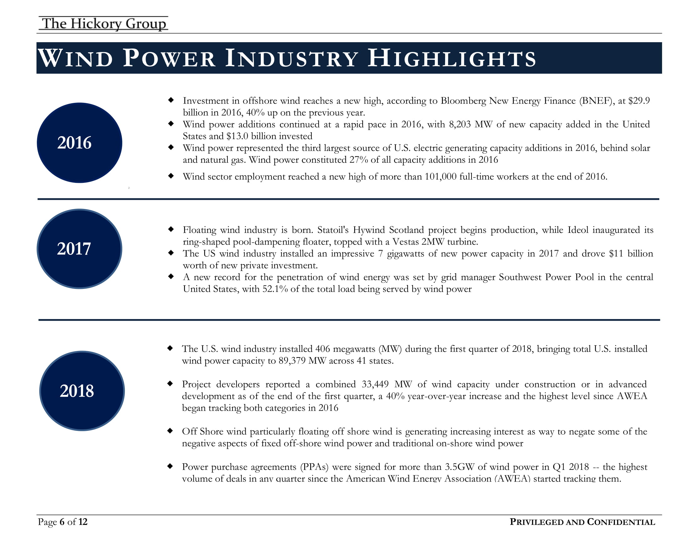 THG Wind Power Flash Report (July 2018) Privileged and Confidential copy[1]-06.jpg