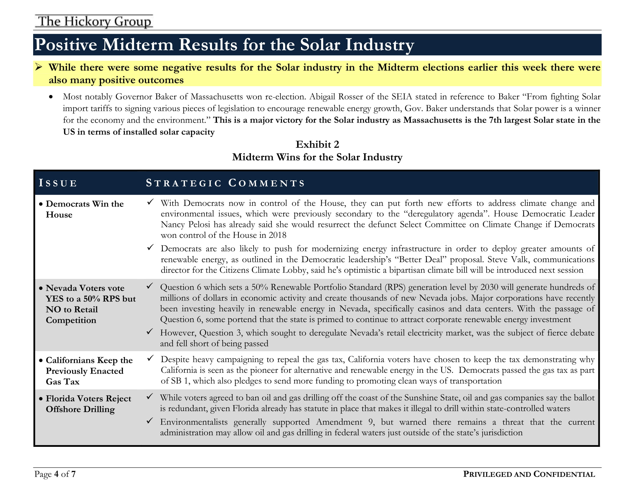 THG Solar Industry_The Midterms & Solar Wins and Losses (9 November 2018) Privileged Confidential(1)[8]-4.jpg