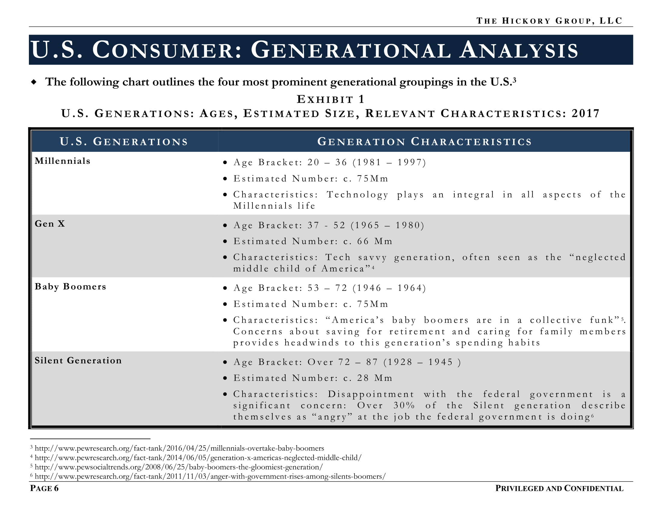PUBLIC FINAL _Millennials and Equine Market Summary (15 November 2017) Privileged and Confidential-06.jpg