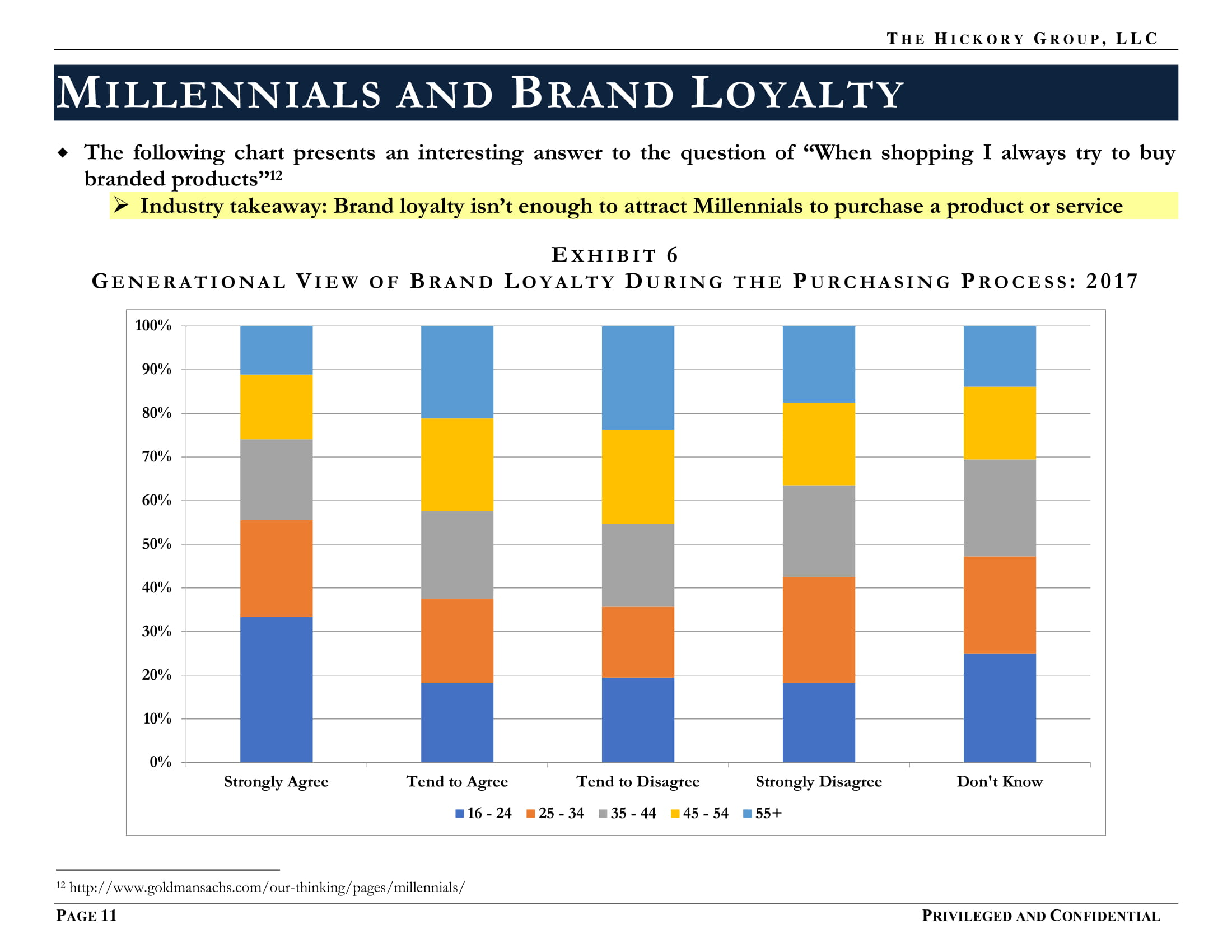 PUBLIC FINAL _Millennials and Equine Market Summary (15 November 2017) Privileged and Confidential-11.jpg