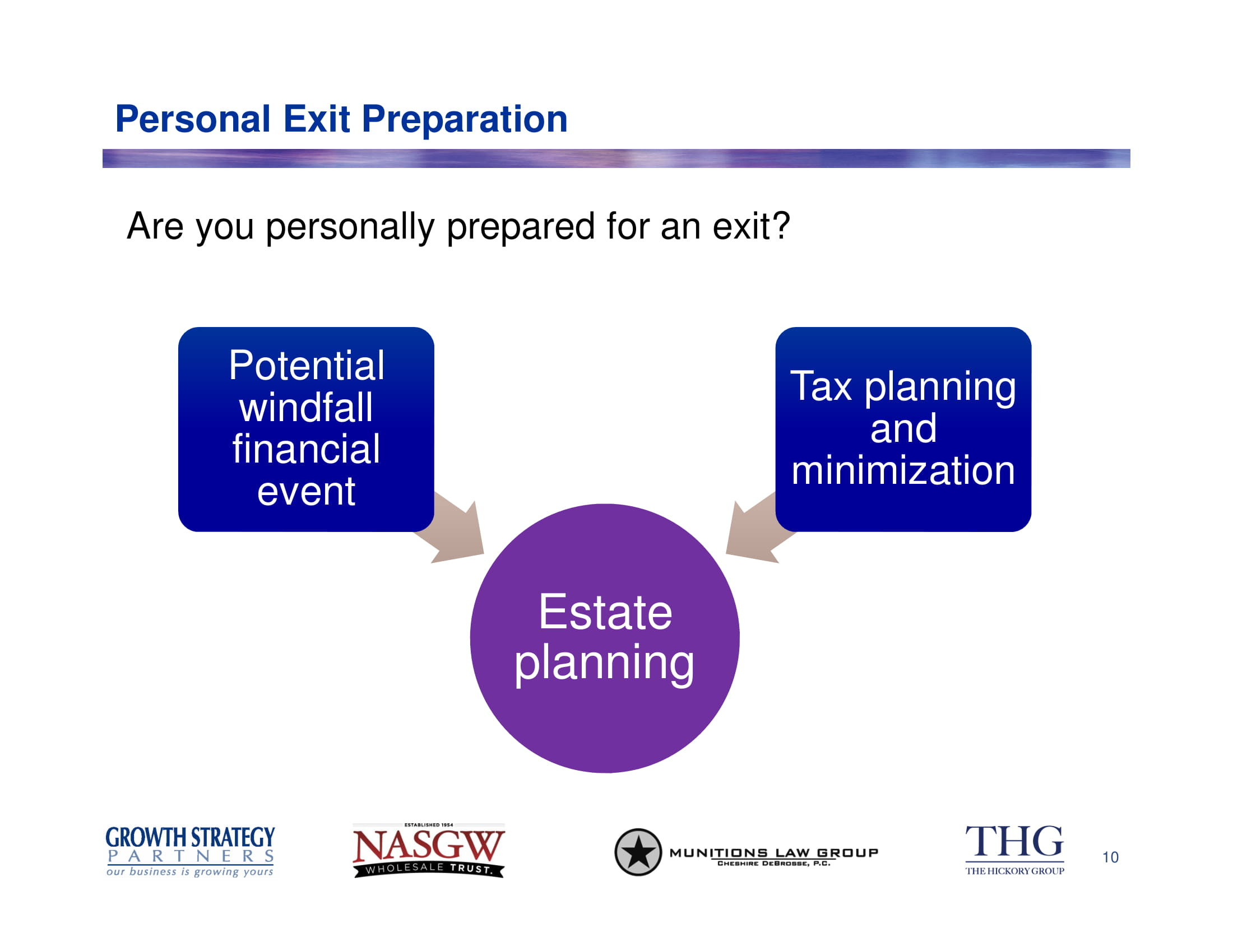 Exit Planning Webinar Presentation-11.jpg