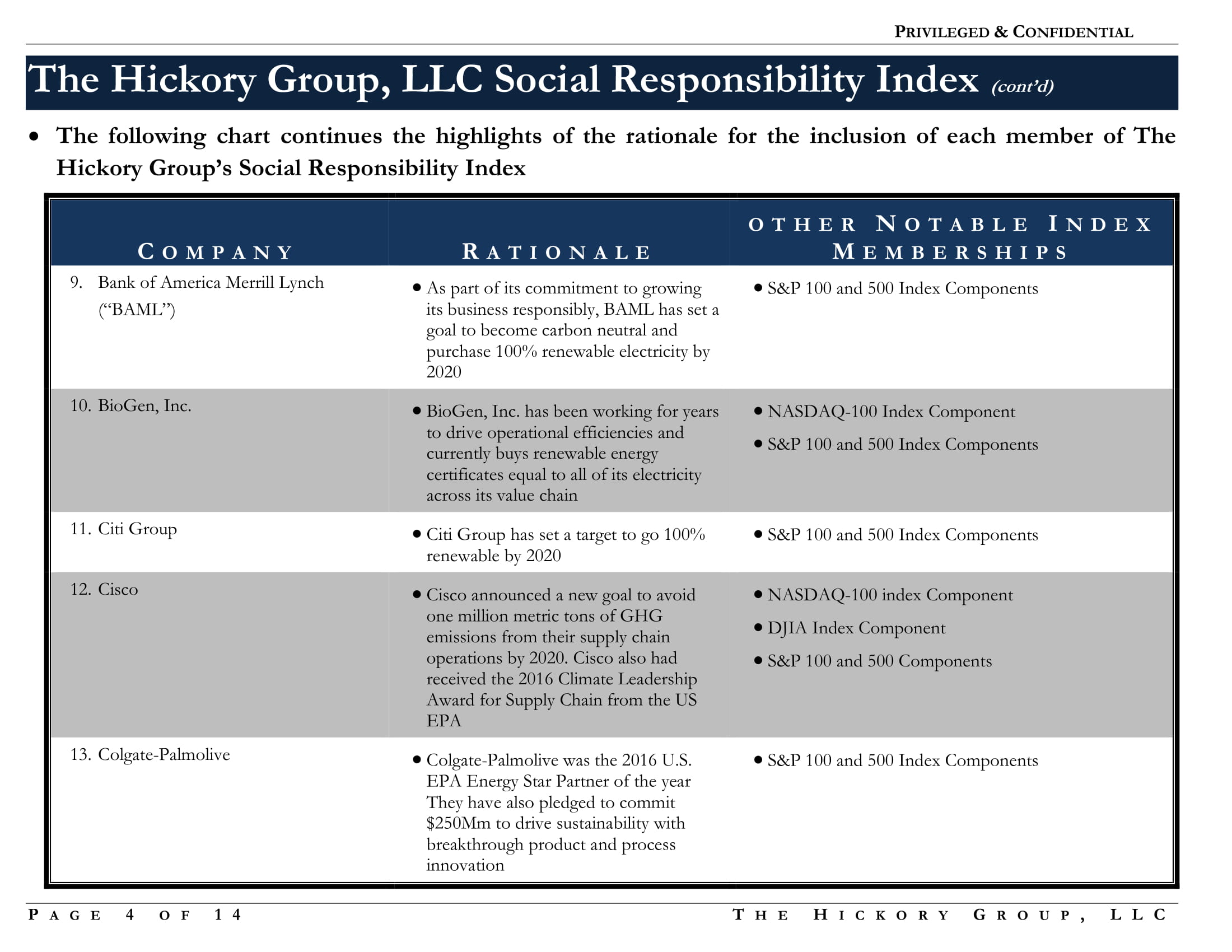 FINAL Social Responsibility Index  Notes and Rationale (7 October 2017) Privileged and Confidential-04.jpg