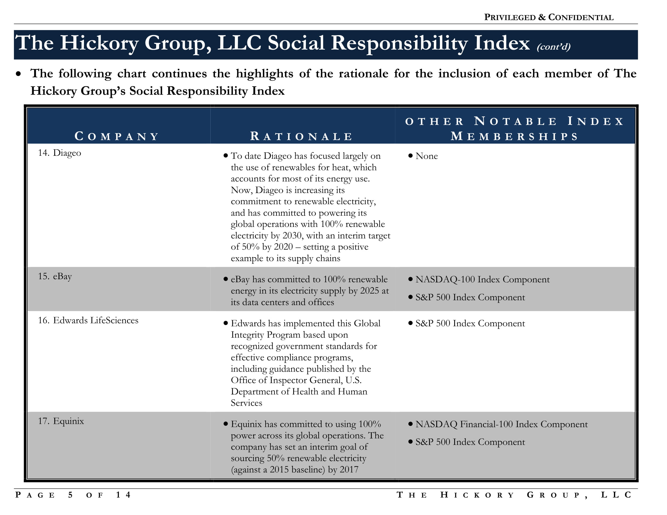 FINAL Social Responsibility Index  Notes and Rationale (7 October 2017) Privileged and Confidential-05.jpg