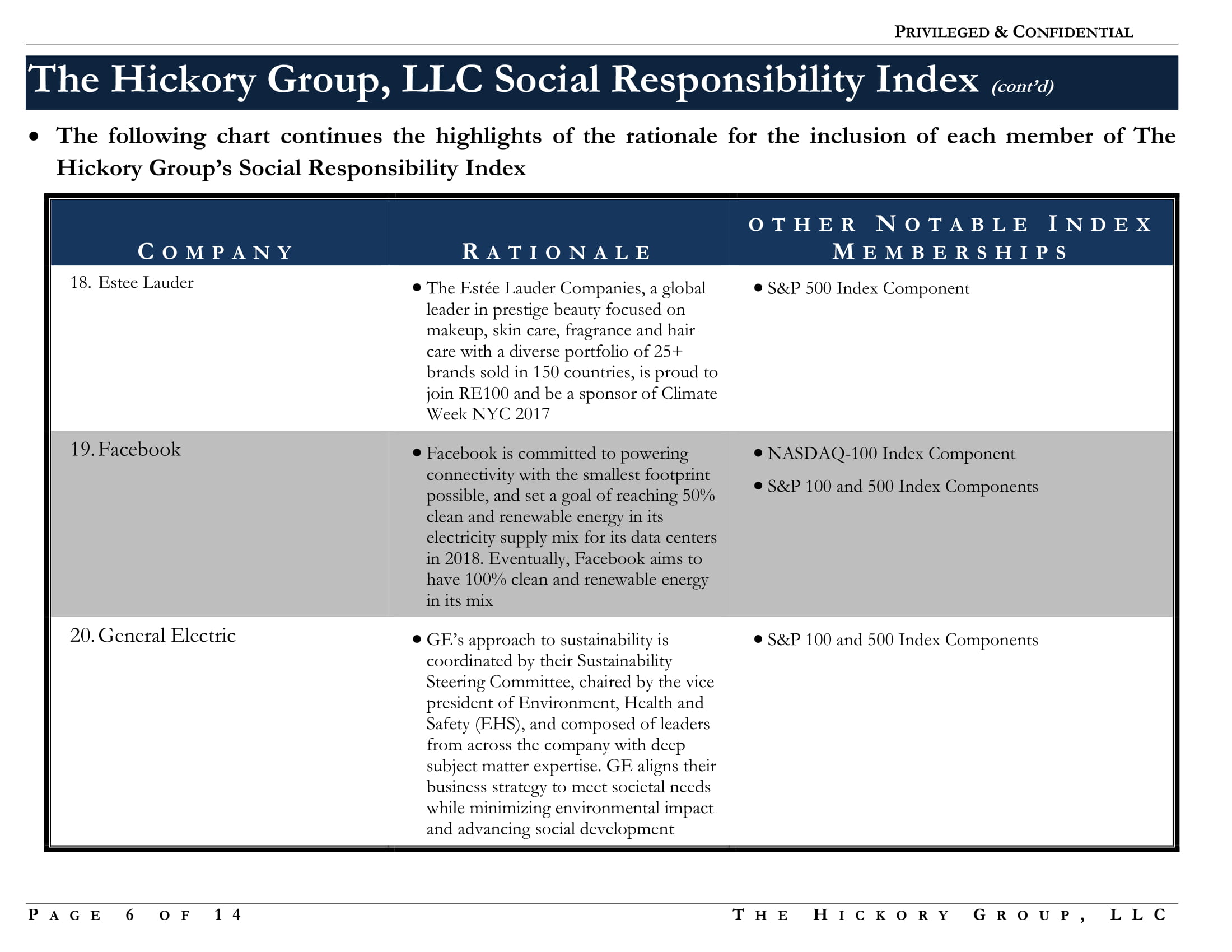 FINAL Social Responsibility Index  Notes and Rationale (7 October 2017) Privileged and Confidential-06.jpg