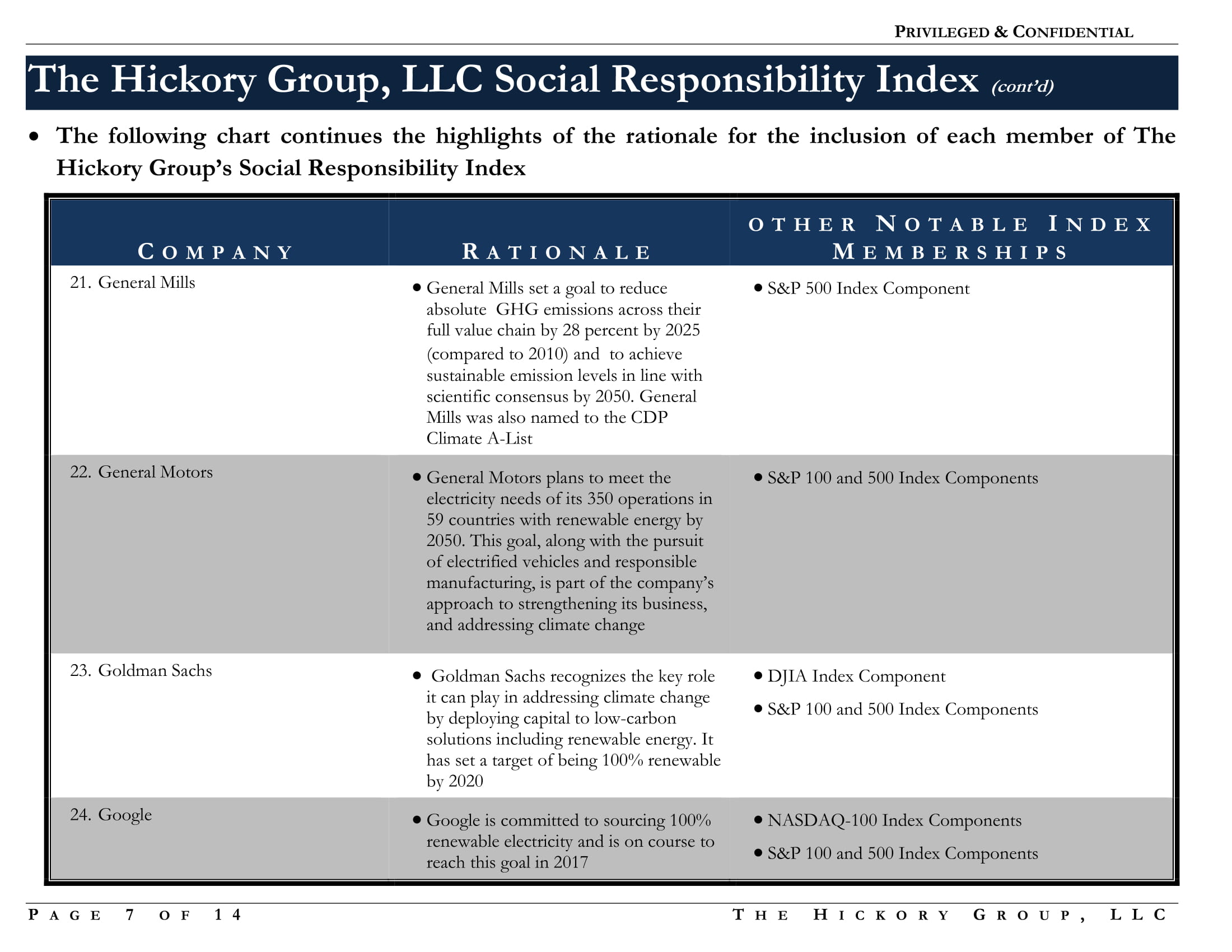 FINAL Social Responsibility Index  Notes and Rationale (7 October 2017) Privileged and Confidential-07.jpg