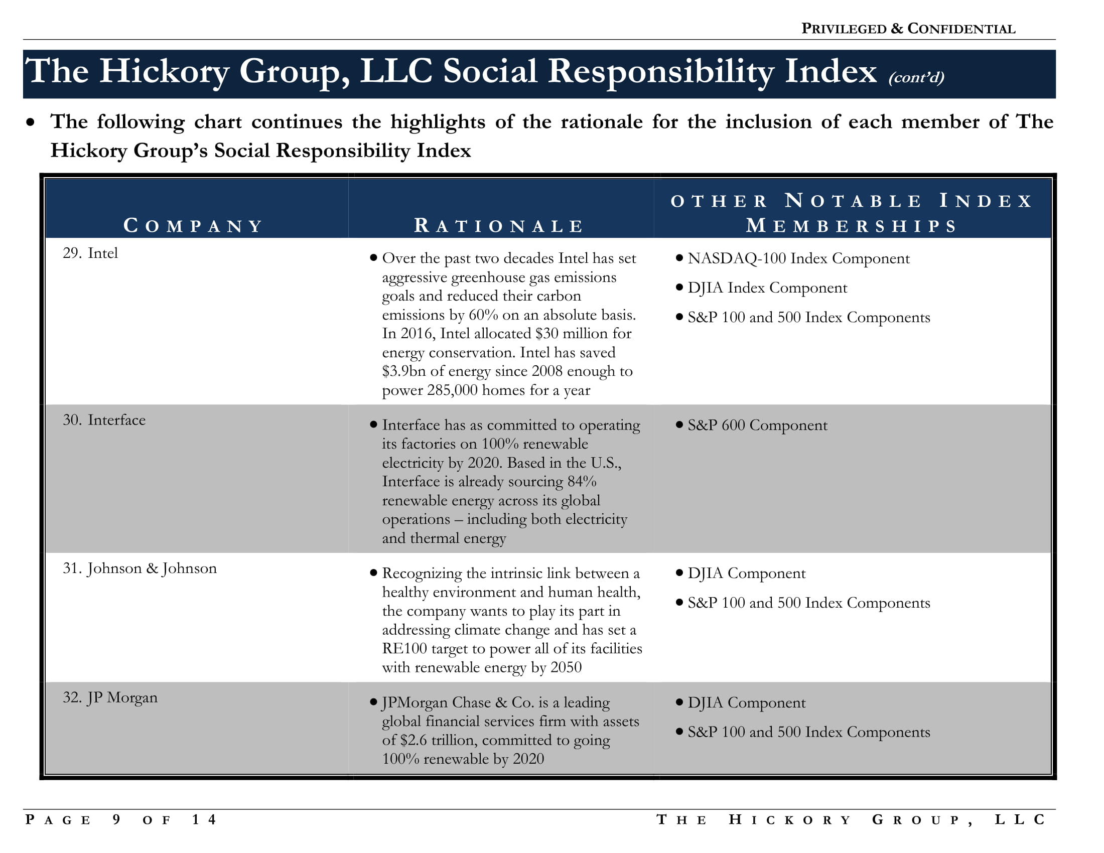 FINAL Social Responsibility Index  Notes and Rationale (7 October 2017) Privileged and Confidential-09.jpg