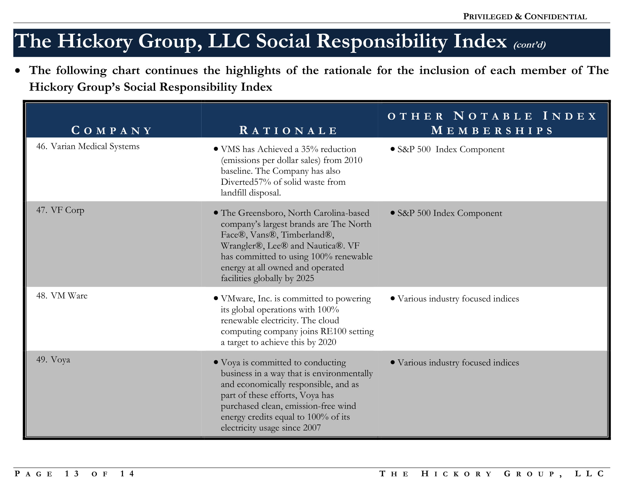 FINAL Social Responsibility Index  Notes and Rationale (7 October 2017) Privileged and Confidential-13.jpg