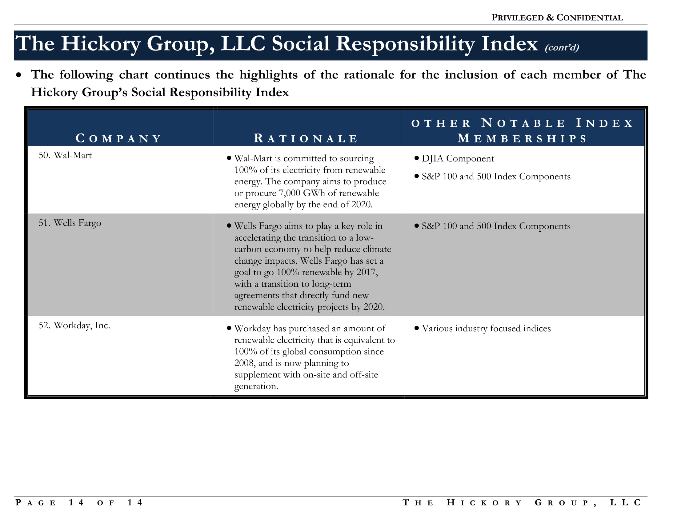 FINAL Social Responsibility Index  Notes and Rationale (7 October 2017) Privileged and Confidential-14.jpg
