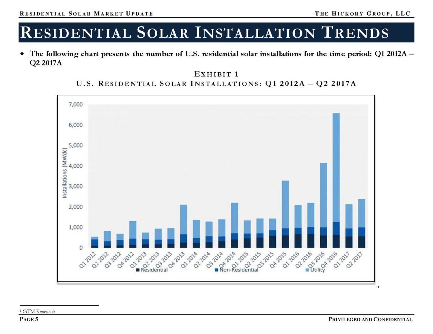 Final+Solar+Update+(Q1+2018)+Privileged+and+Confidential-page-005.jpg