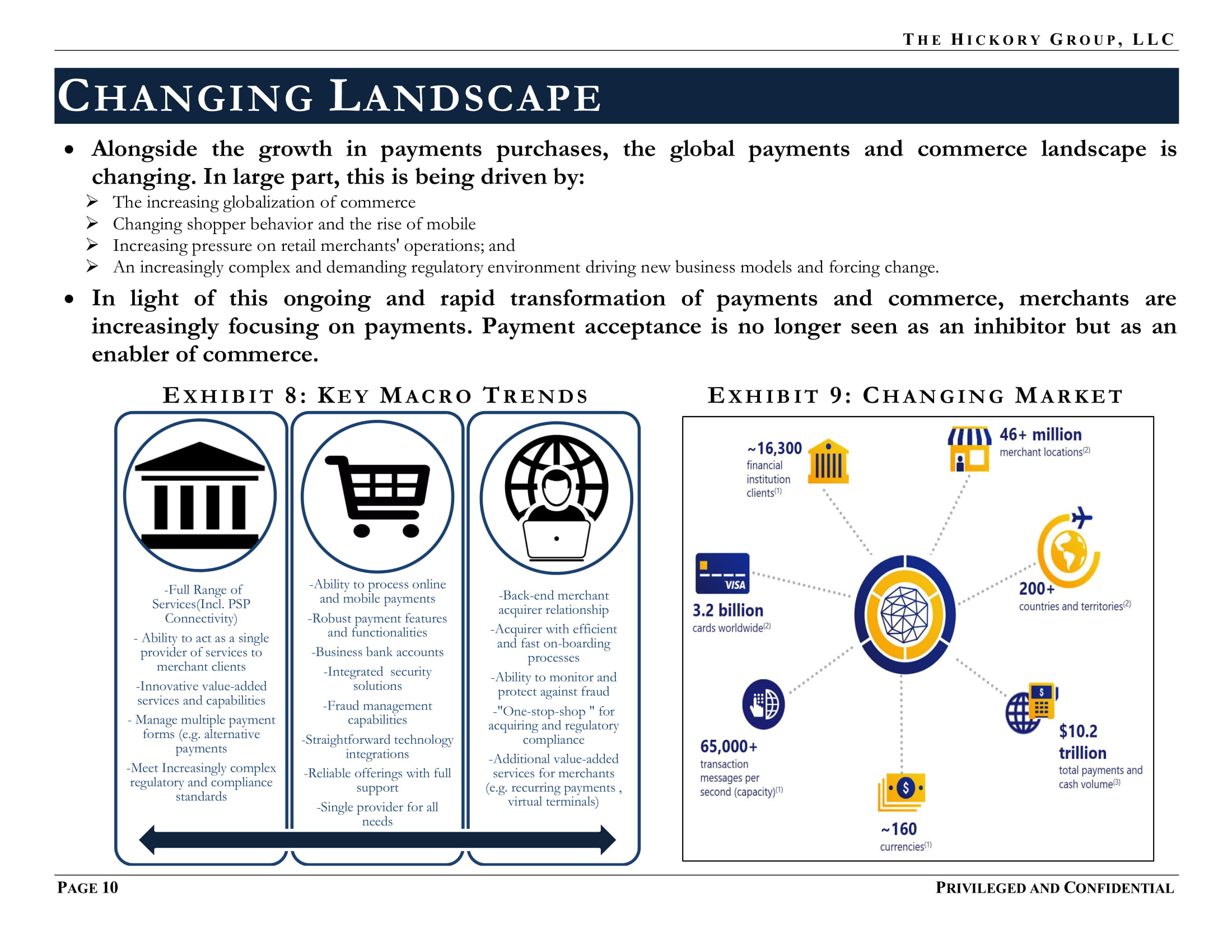 FINAL_THG FinTech Industry - Payment Processing Sector Flash Report (27 March 2019) Privileged & Confidential-16.jpg