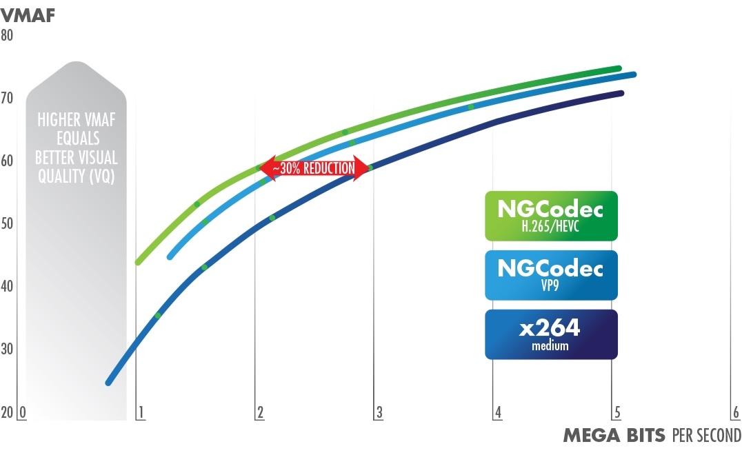 ngcodec_vq-comparison.jpg