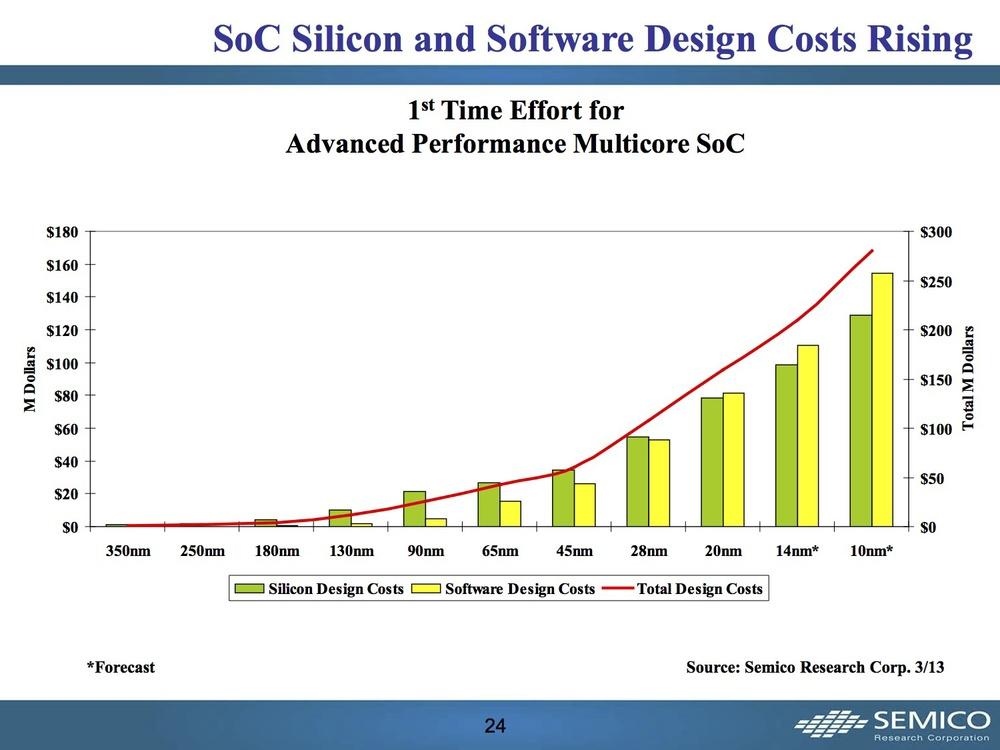 GSA-IP-Semico-10-2013.jpg