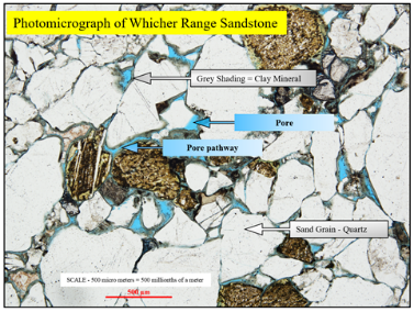A microscopically thin slice of Whicher Range gas reservoir sandstone illustrating the predominant sand grains, pore spaces between grains.